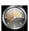 Around The Clock Server Management