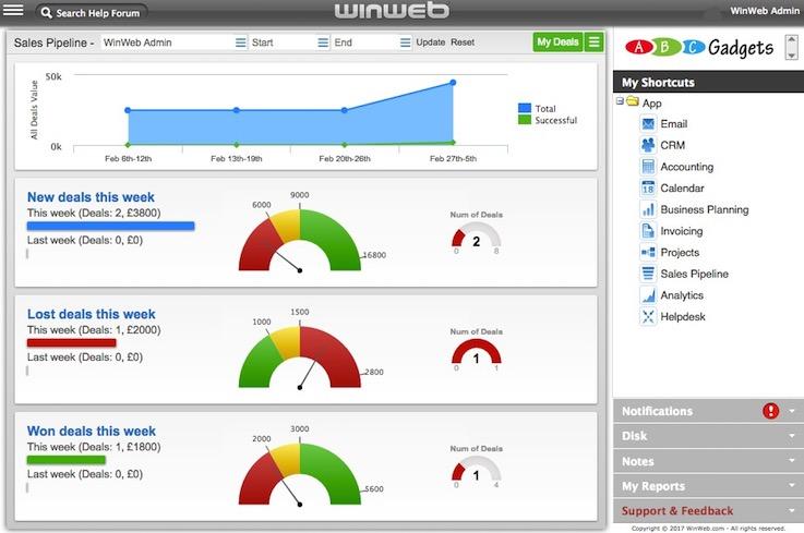 winweb sales pipeline